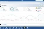 Pipeliner CRM screenshot: Sales CRM insights user detail