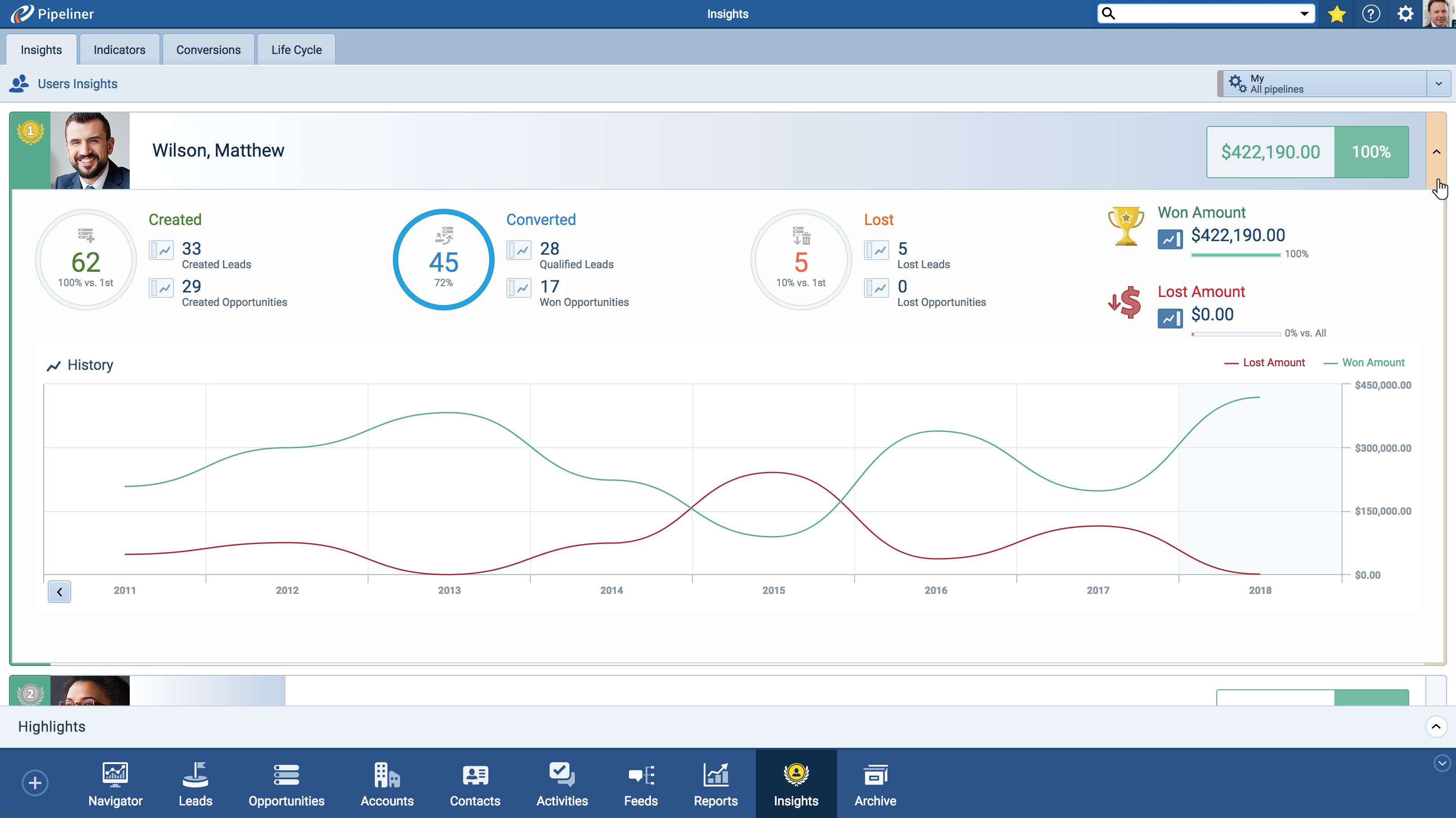 Sales CRM insights user detail