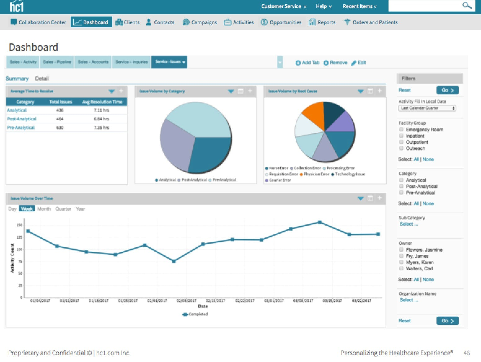 hc1 High-Value Care Platform Software - Service issues dashboard %>