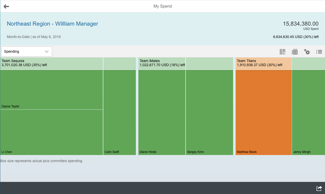 SAP S/4HANA Software - My spend
