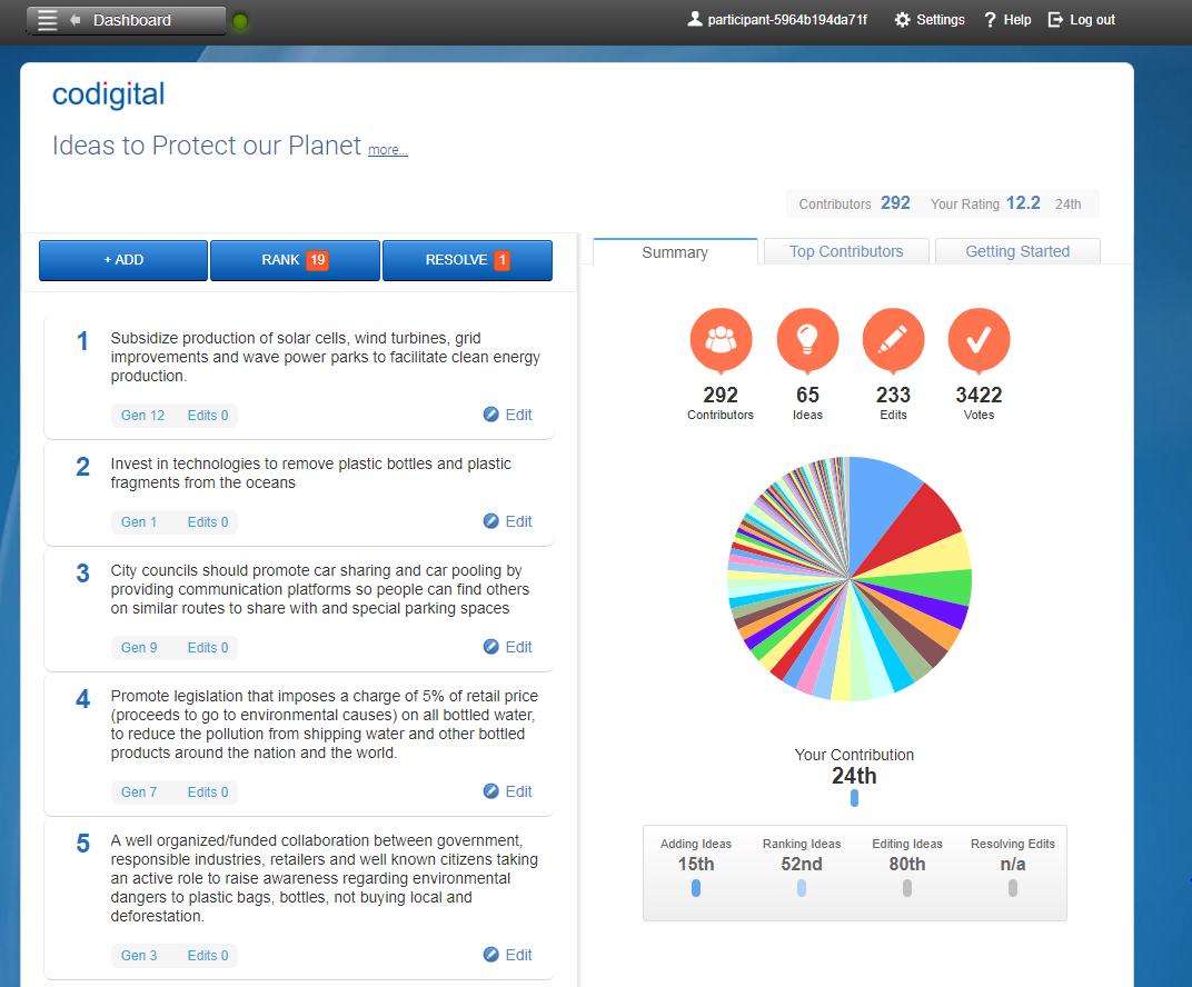 Codigital Software - Idea list