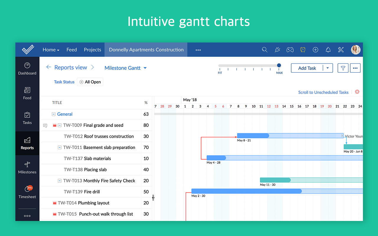 Zoho Projects Software - Zoho Projects Gantt screenshot