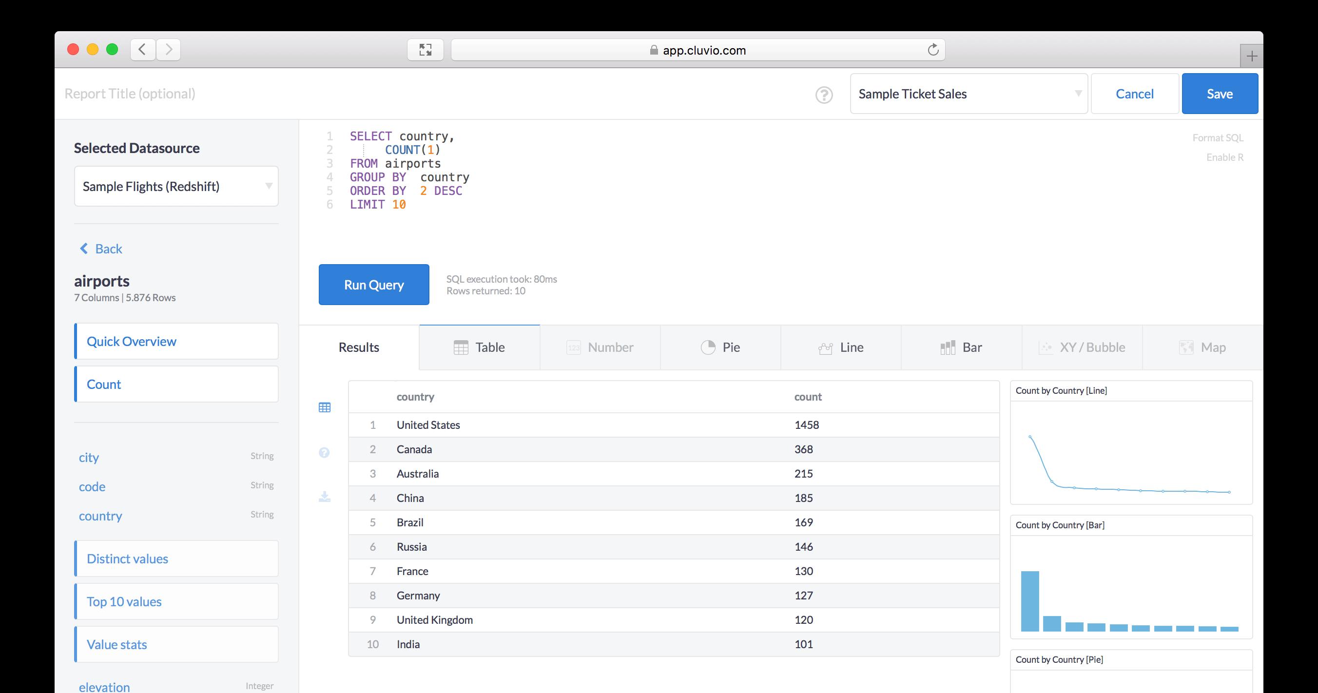 Configure query