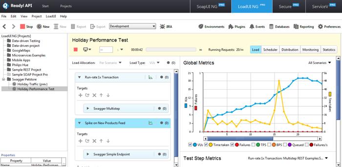 LoadUI Pro holiday performance test
