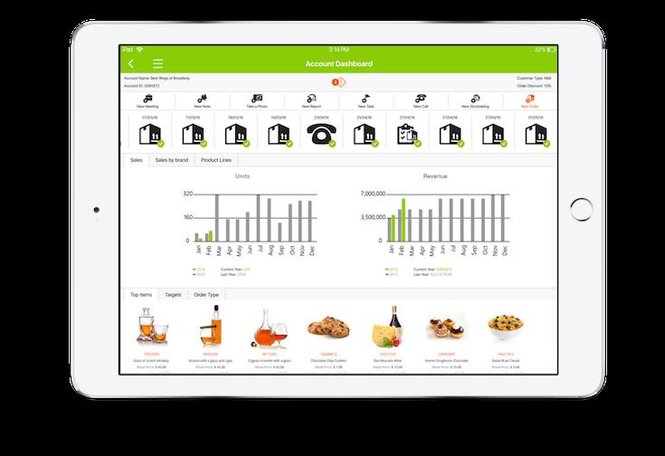 Pepperi Software - 3