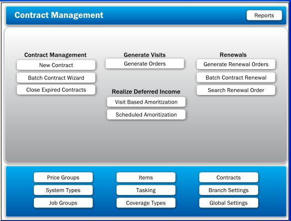 ServMan Software - Contract management wizard