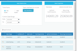 BigContacts screenshot: Track more Leads into Prospects & Convert more Prospects into Sales.