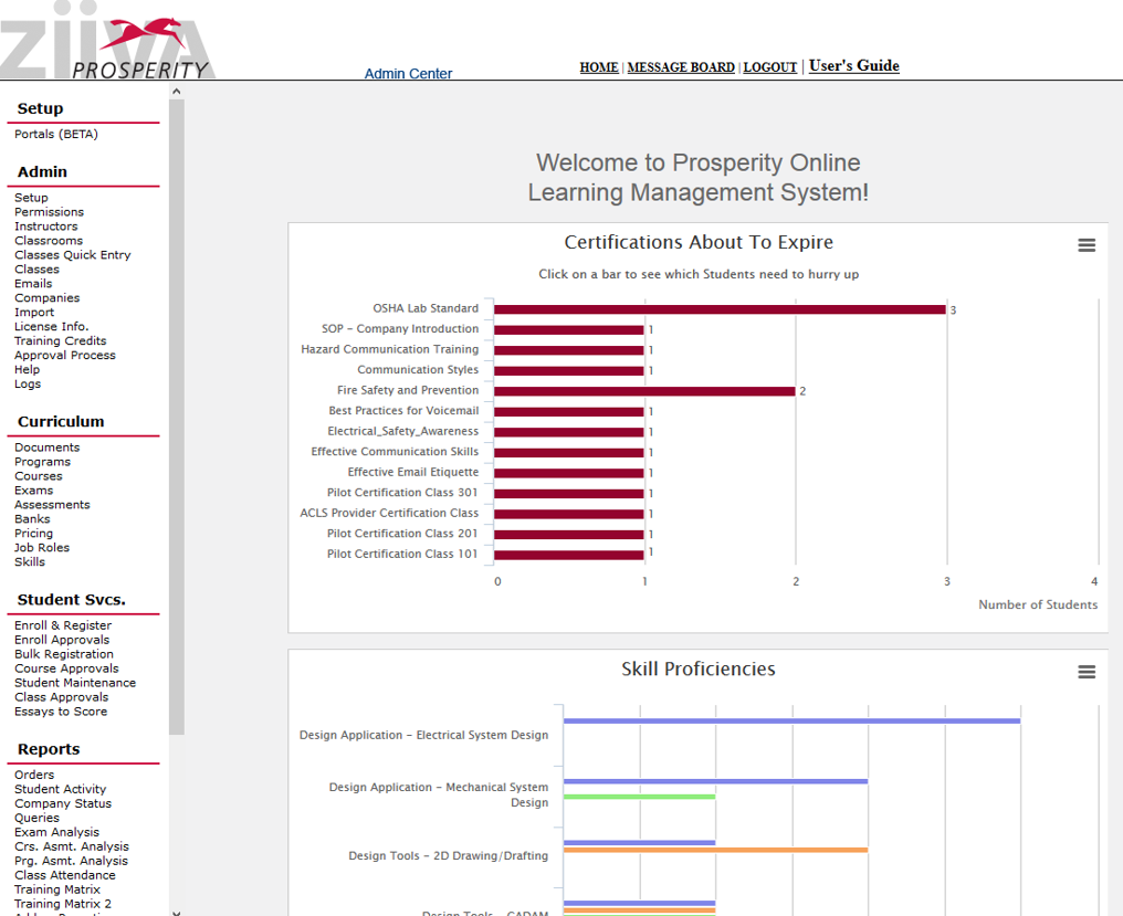 Prosperity LMS Software - Tracking and Reporting