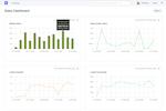 Captura de tela do ERPNext: ERPNext Opportunities (CRM) Dashboard.