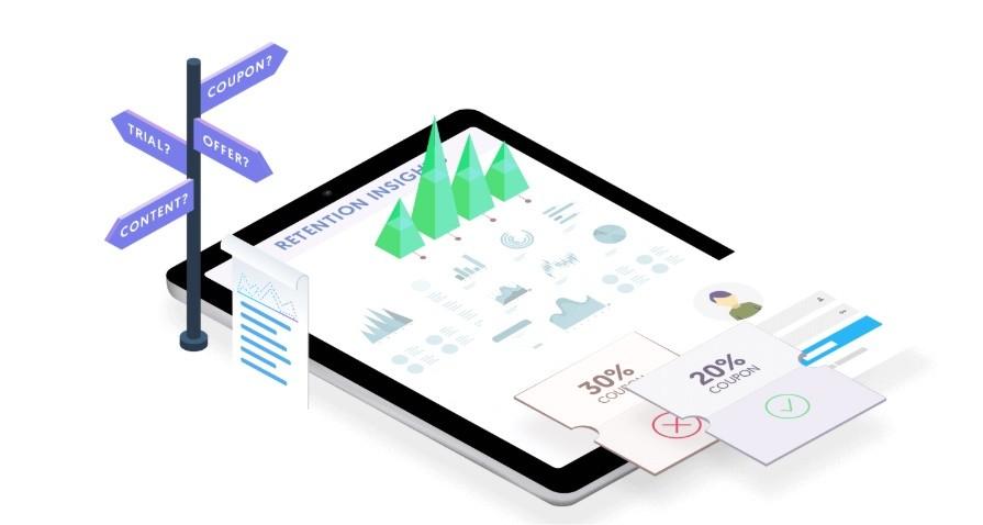 ChurnIQ Software - Churn analytics