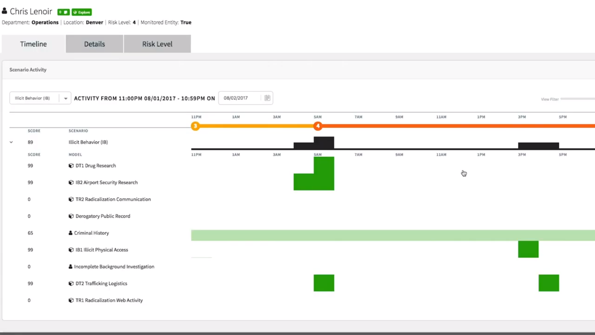 Forcepoint Web Security timeline view