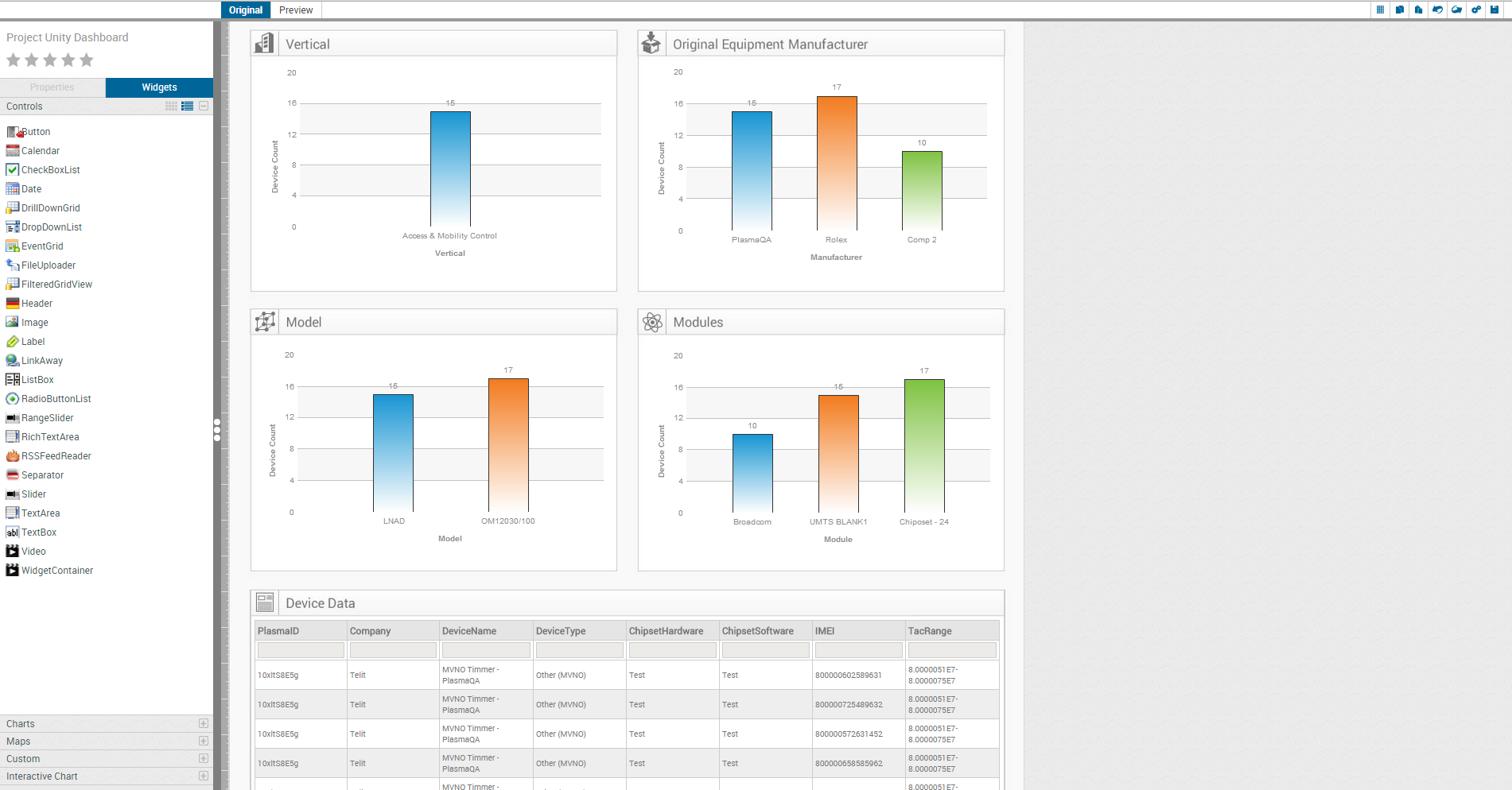 C2M Workflow Software - Project dashboard