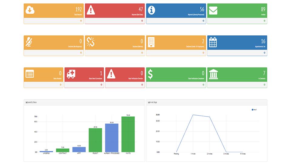 OptimumHQ analytics dashboard