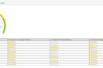 Contract Insight screenshot: Rate vendor contract performance with flexible scorecards