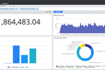 Captura de tela do AppDynamics: Application Analytics