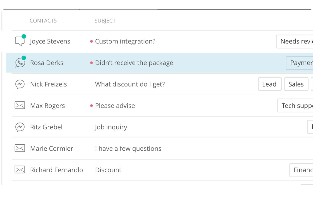 Casengo Software - Multichannel support