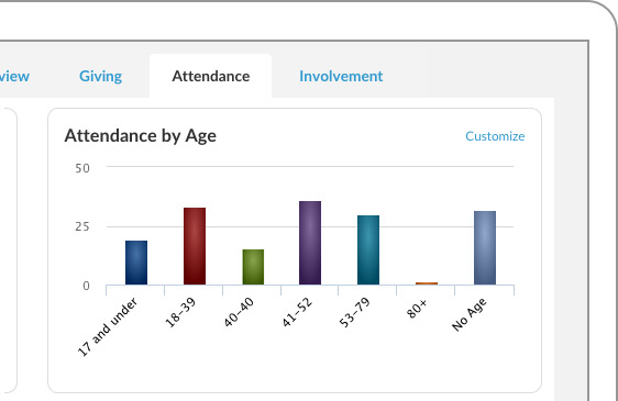 Realm displays attendee demographic on its attendance dashboard