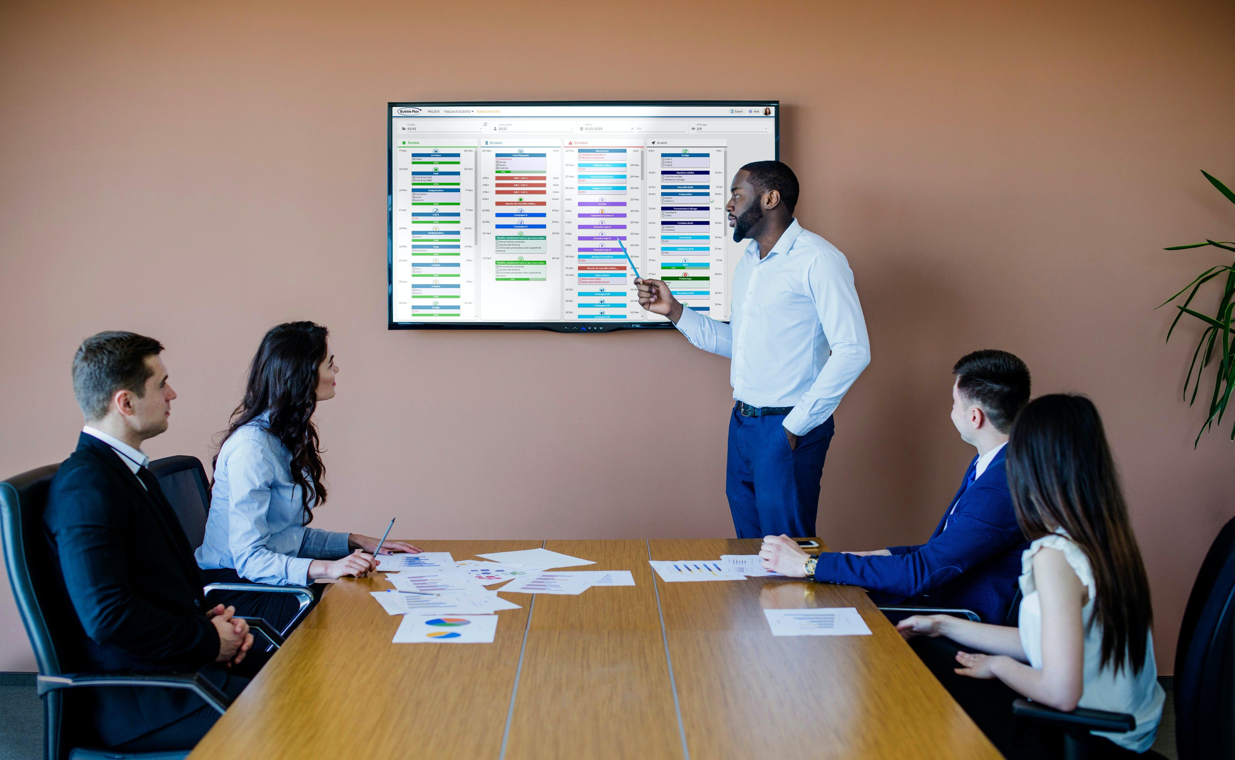 Dashboard in meeting