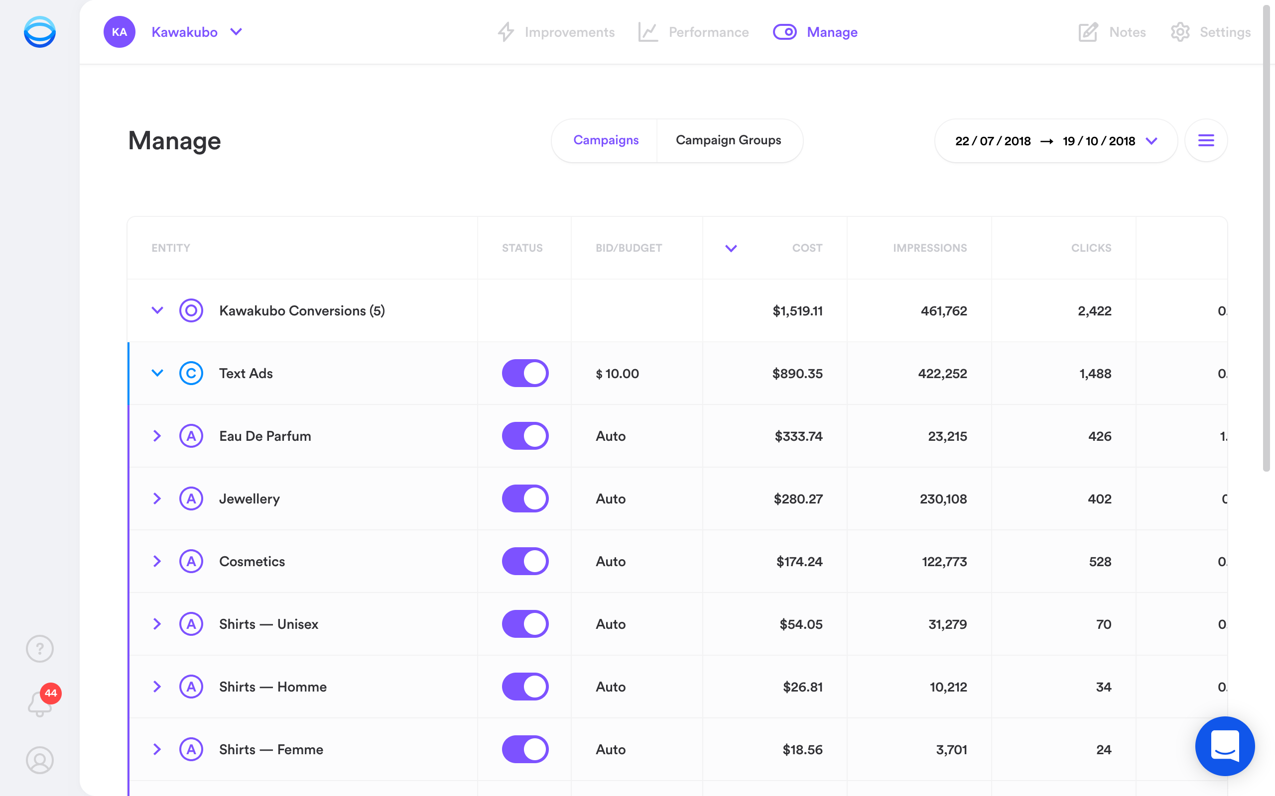 Manage accounts in one unified table. Drill down to view ad groups, keywords and ads.