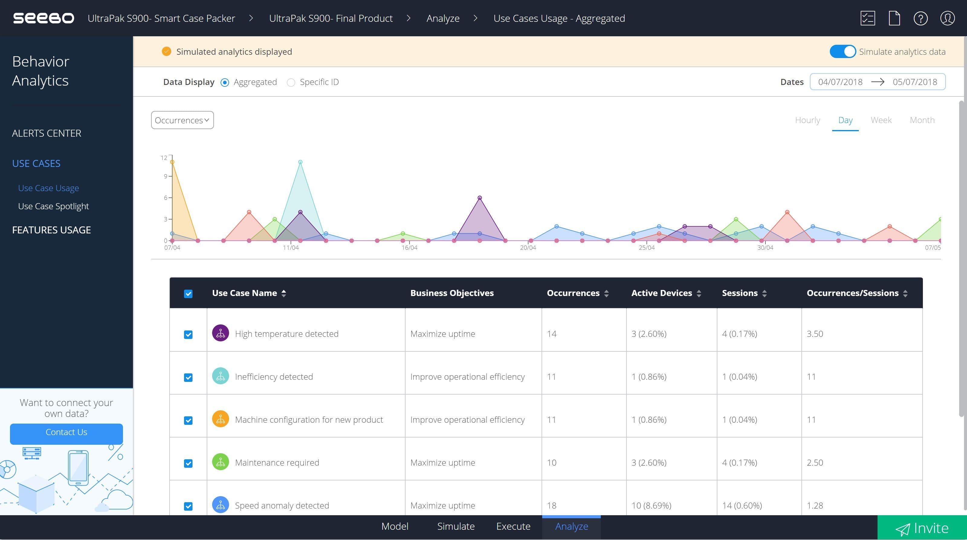 Seebo Software - Data display