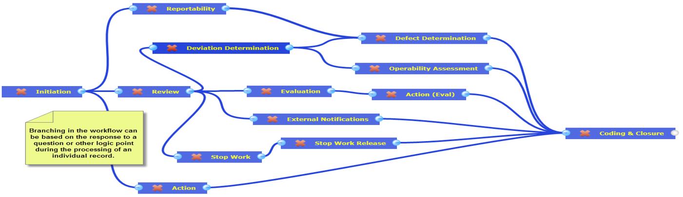 BPI System Software - 7