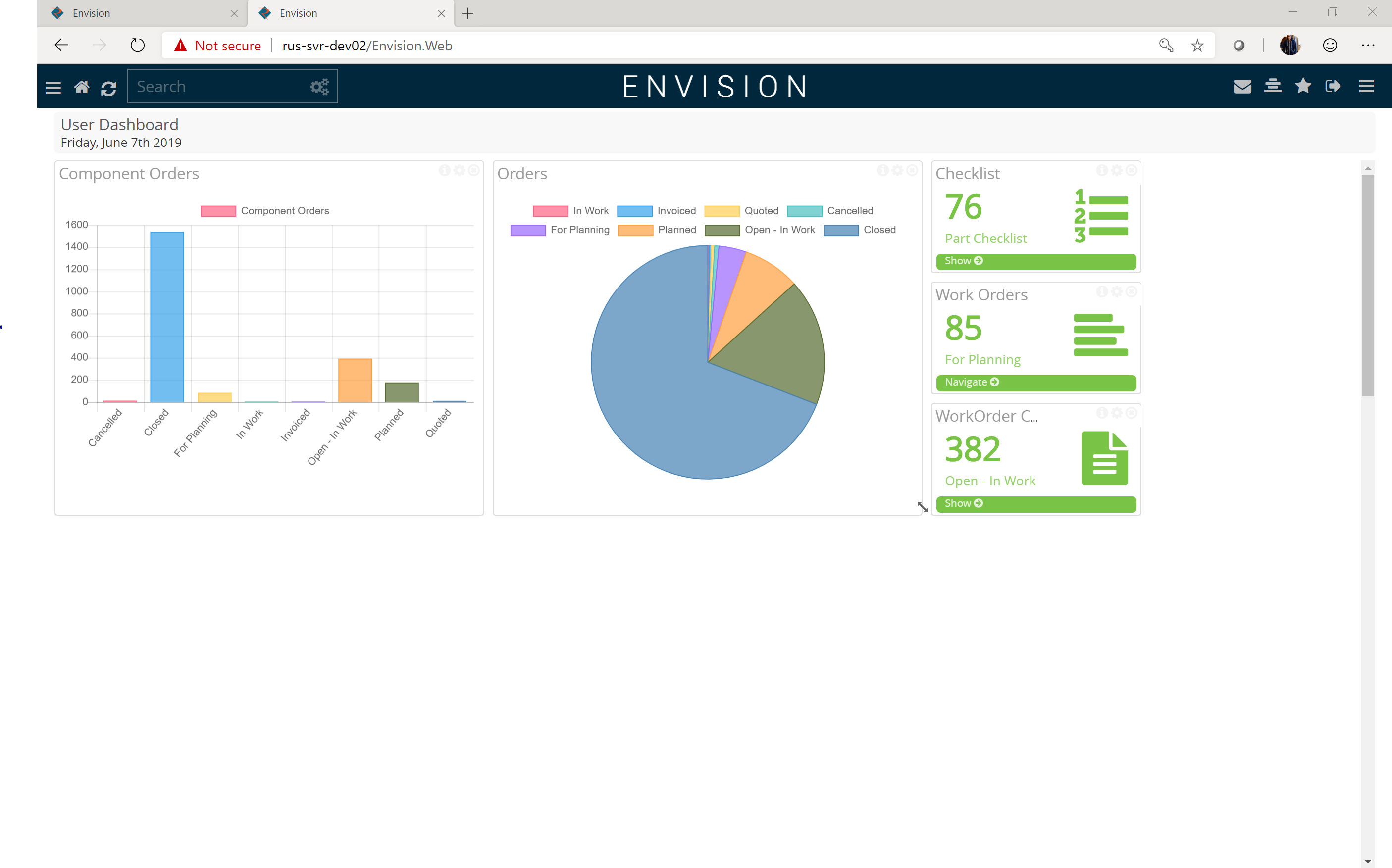 Personalized dashboard