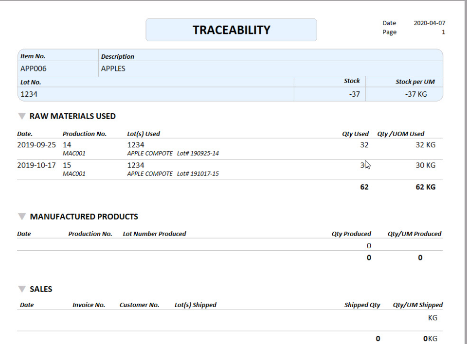 Nutrasoft traceability