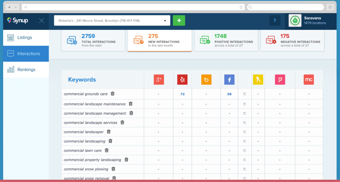 Get up-to-date analytics and reports on business performance