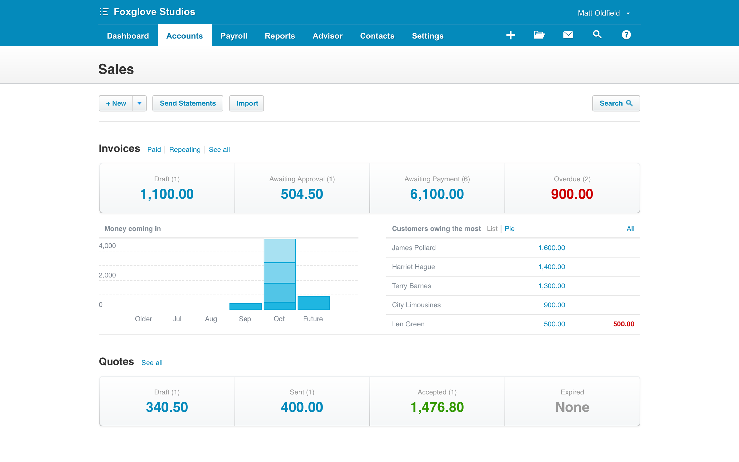 Xero Sales Account