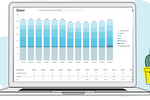 Personio screenshot: Analyze personnel data at a glance and drill down into the details whenever you need to. This allows you to make sound decisions for efficient applicant and personnel processes, and workforce planning.