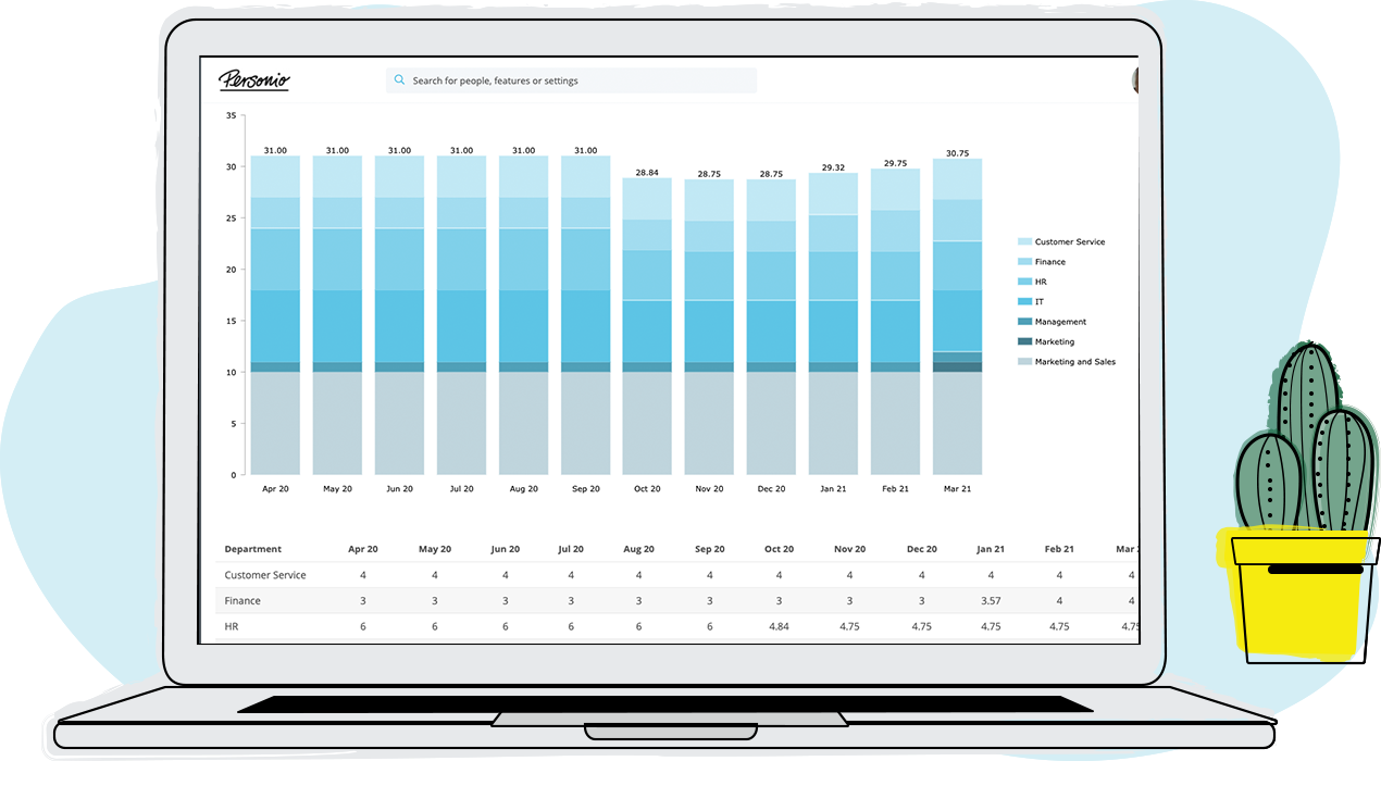 Analyze personnel data at a glance and drill down into the details whenever you need to. This allows you to make sound decisions for efficient applicant and personnel processes, and workforce planning.