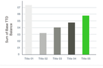 Sage Business Cloud screenshot: iPhone Dashboard