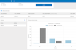 Bizstim screenshot: Use reports to track revenue, expenses, profit, and other financial metrics