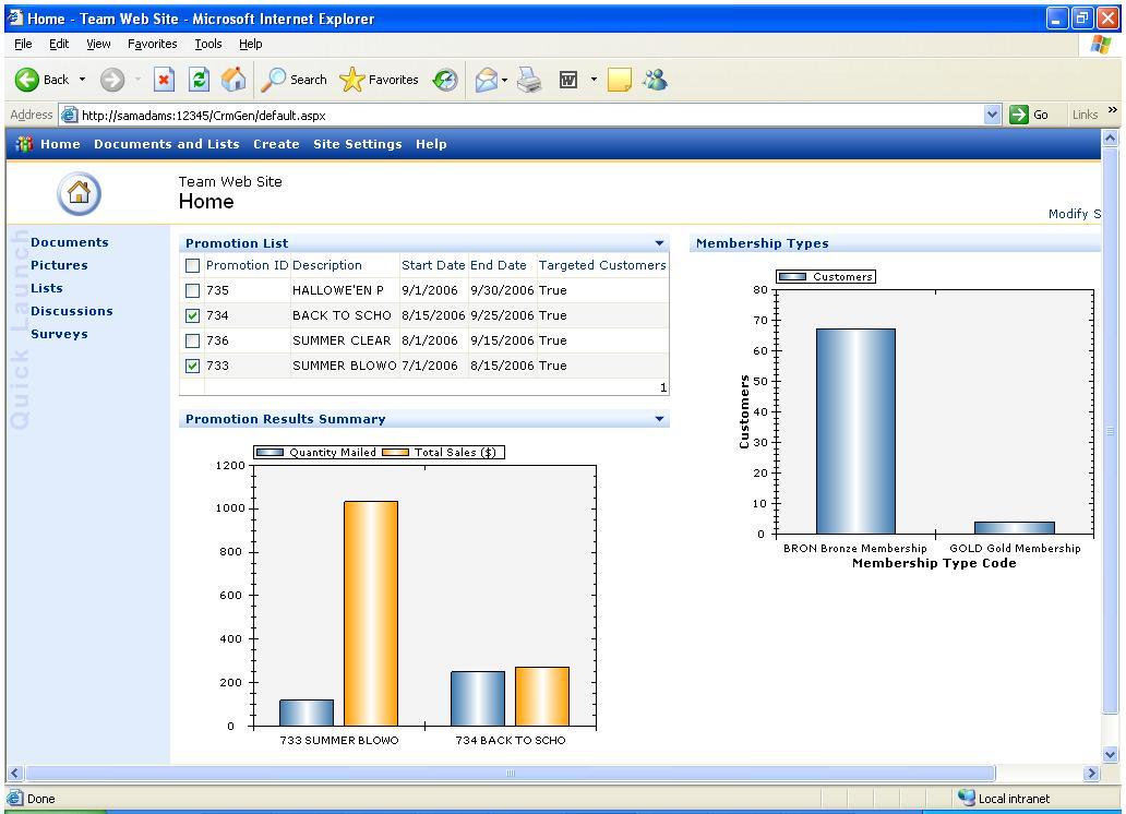 Aptos Retail Merchandising Software - CRM Dashboard %>