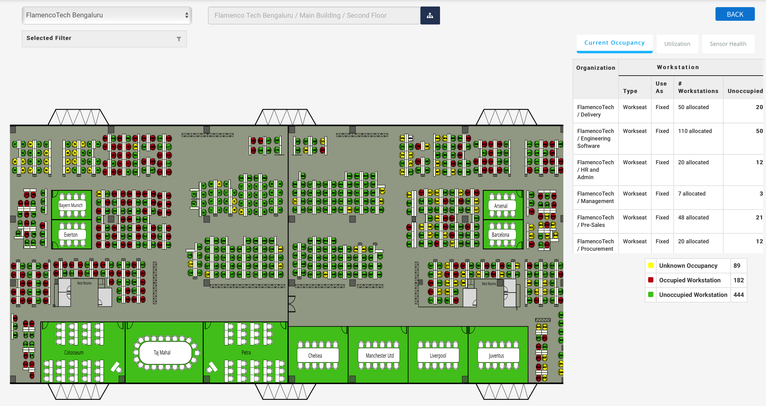 Visual representation on the floor plan representing near real-time desk & meeting room occupancy, segregated by department and seating type.  Options to view utilisation across departments on the seating plan are also available.