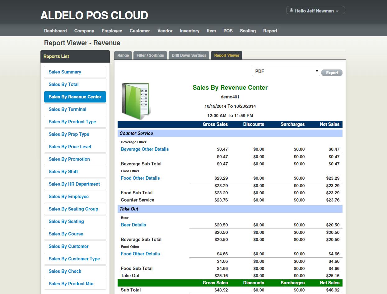 XERA POS Software - Sales by revenue center %>