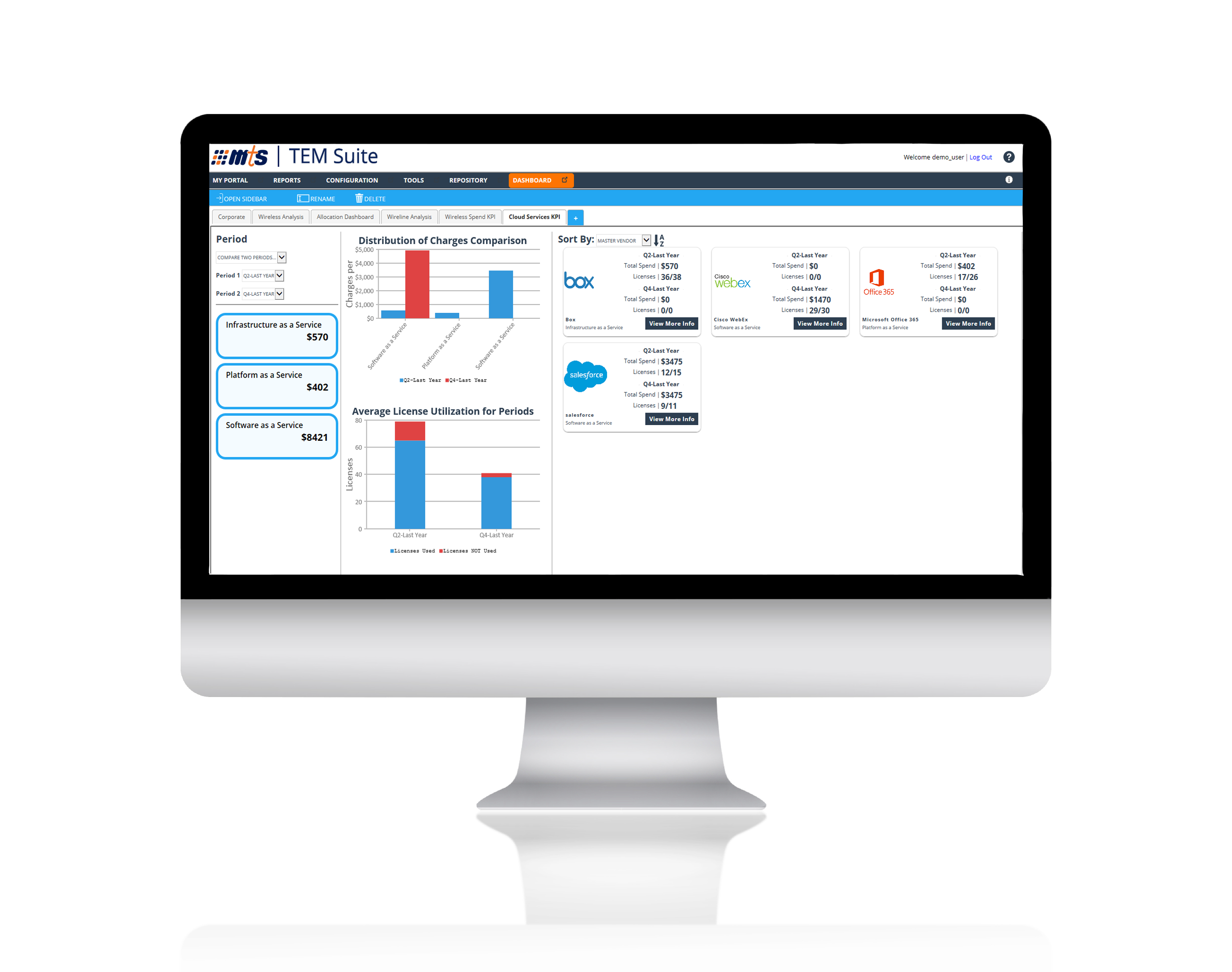 Cloud Service Management optimizes cloud service costs and manages seats and subscription plans