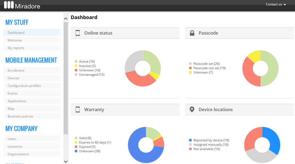 Miradore screenshot: Users can view a range of device statistics on the dashboard