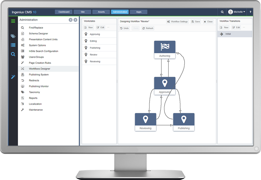 Ingeniux provides a fully integrated content workflow system. Design workflows using a visual workflow designer to automate CMS tasks, such as check-in, archive, schedule start and end dates, publish, send email notifications, post to social media, and mo