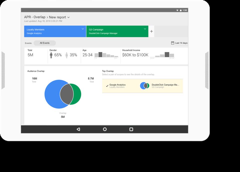 Google Analytics Logiciel - 1