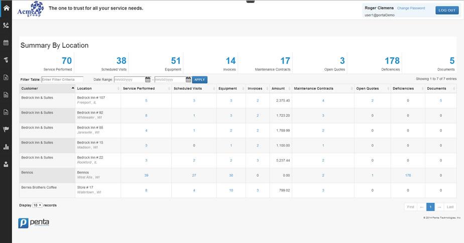 PENTA Service Management Software - Customer Self-Service Portal