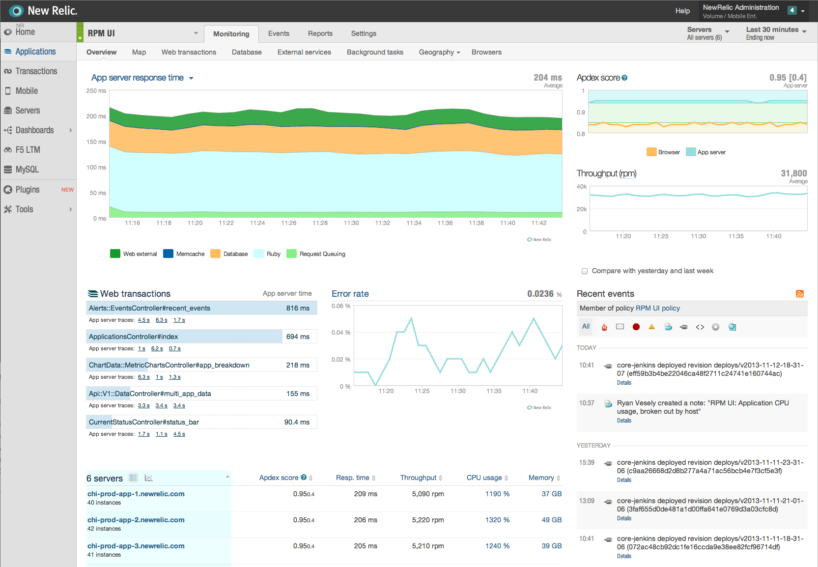 New Relic One Logiciel - 1