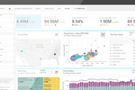 MRI Software screenshot: Analytix portal and data store uses business intelligence to offer features including data visualization, portfolio analysis, performance insights around market trends, plus the creation of executive-level interactive dashboards