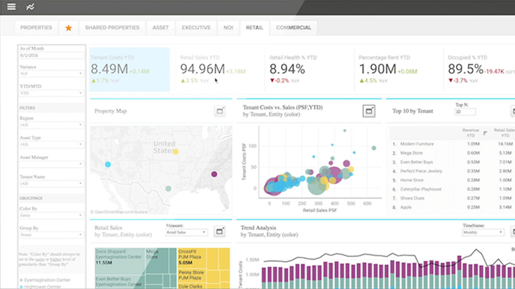Analytix portal and data store uses business intelligence to offer features including data visualization, portfolio analysis, performance insights around market trends, plus the creation of executive-level interactive dashboards