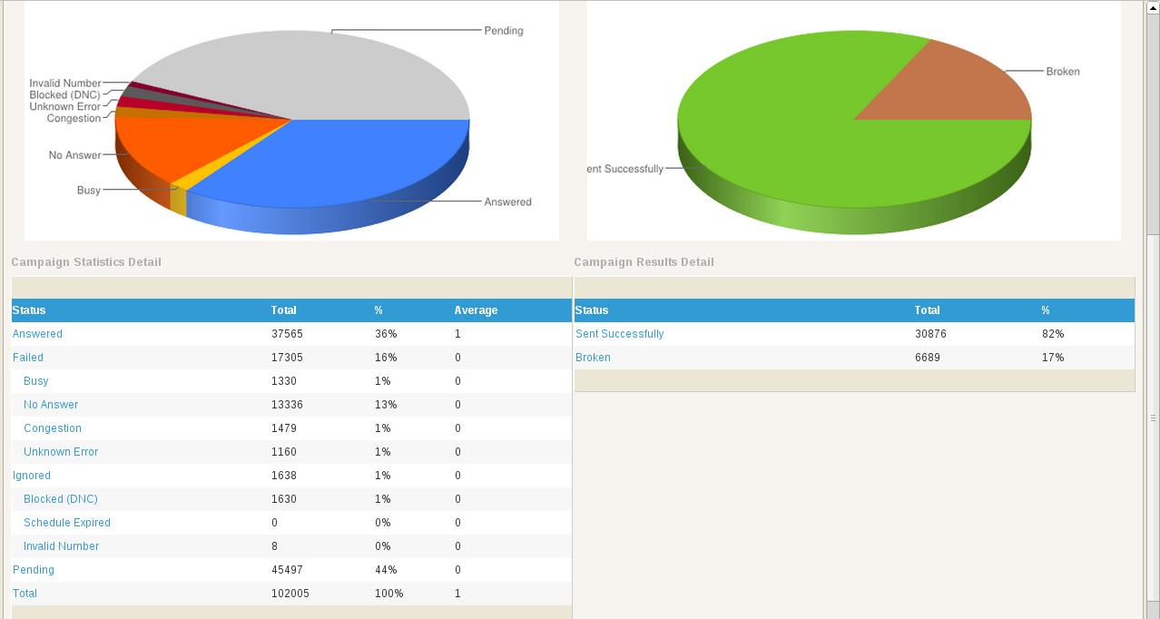 ICTBroadcast Software - Summary report