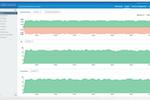 LoadMaster Load Balancer screenshot: Reporting dashboard