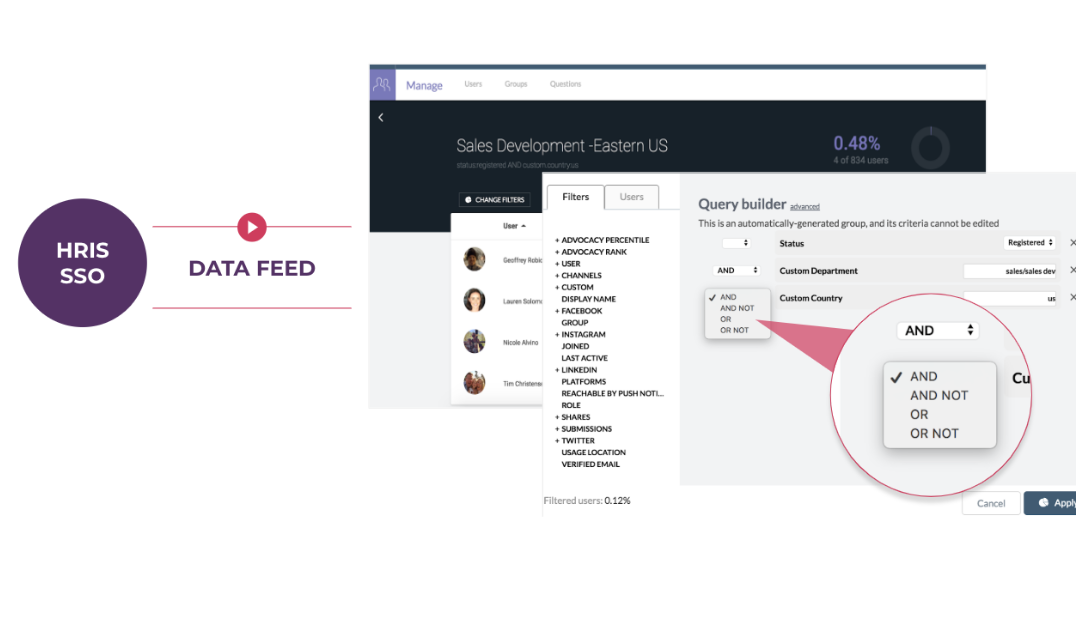 Create and manage groups of users by demographics, geography, organization, and behavior. Invite employees in bulk with a simple upload to grow your program immediately.