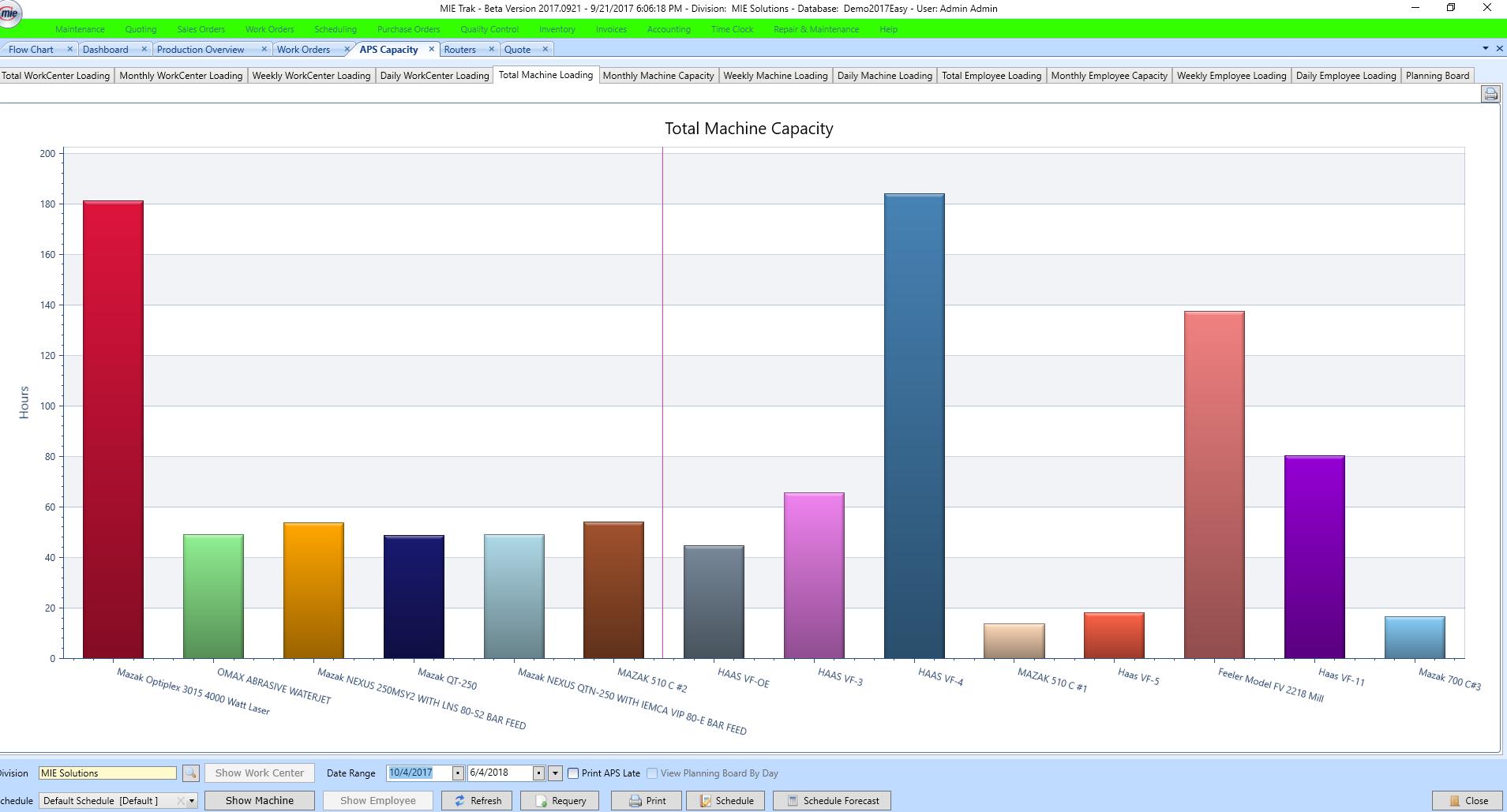 MIE Trak Pro Software - Total machine capacity