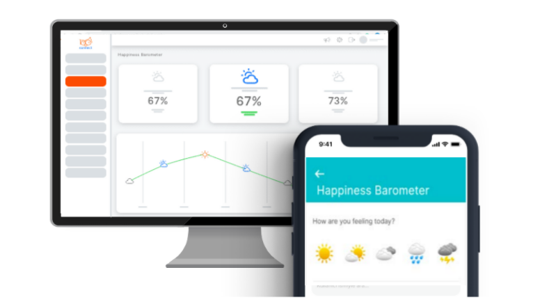 Happiness Barometer - Follow Hapiness Levels!