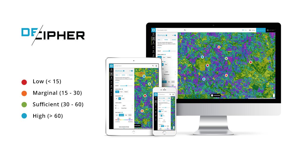 Desktop, tablet and mobile views